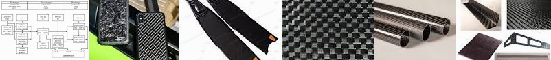 fibers & Real Round Products, Simply - Plain Carbon Composites Weave Fins Cases, Wikipedia Gifts | F